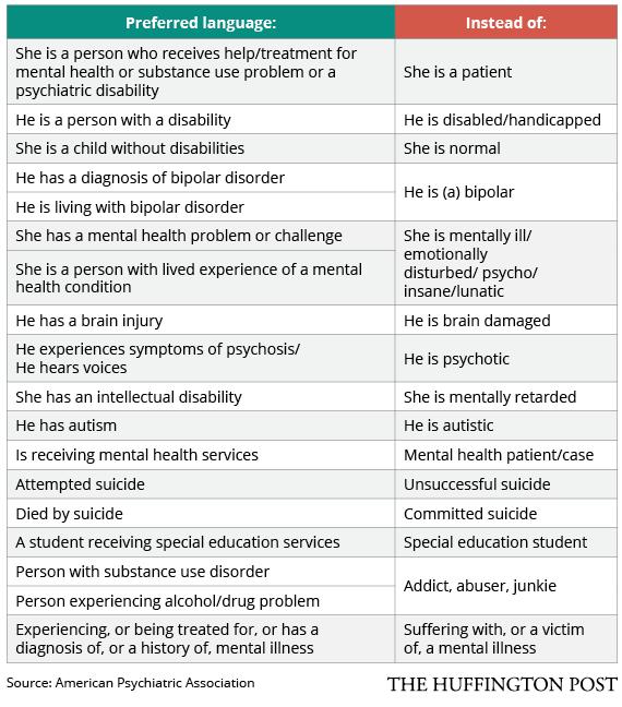 Mental Health Stigma Mental Health Upgrade